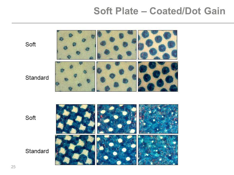 25 Soft Plate – Coated/Dot Gain Soft Standard Soft Standard