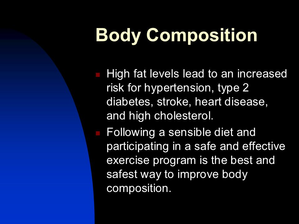 Body Composition High fat levels lead to an increased risk for hypertension, type 2 diabetes, stroke, heart disease, and high cholesterol. Following a
