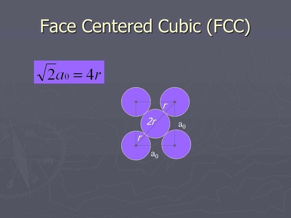 Face Centered Cubic (FCC) a0a0 a0a0 r r 2r
