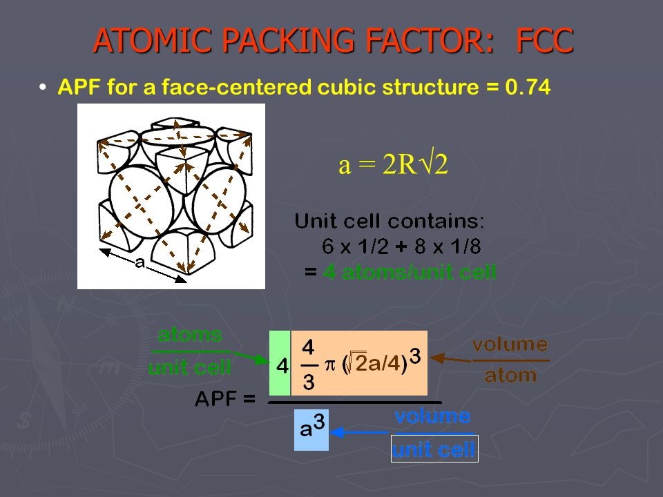 APF for a face-centered cubic structure = 0.74 ATOMIC PACKING FACTOR: FCC a = 2R√2