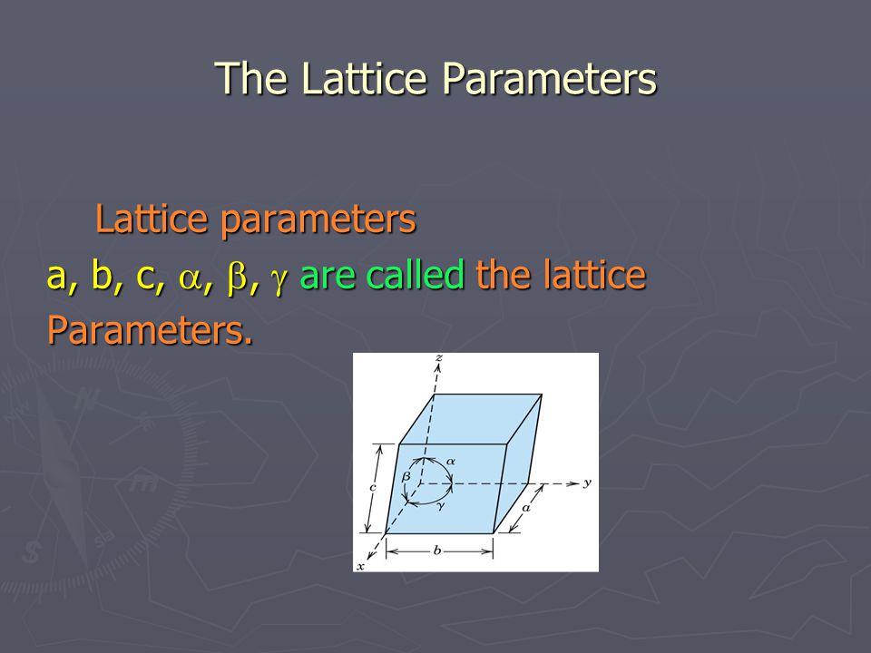 The Lattice Parameters Lattice parameters Lattice parameters a, b, c, , ,  are called the lattice Parameters.