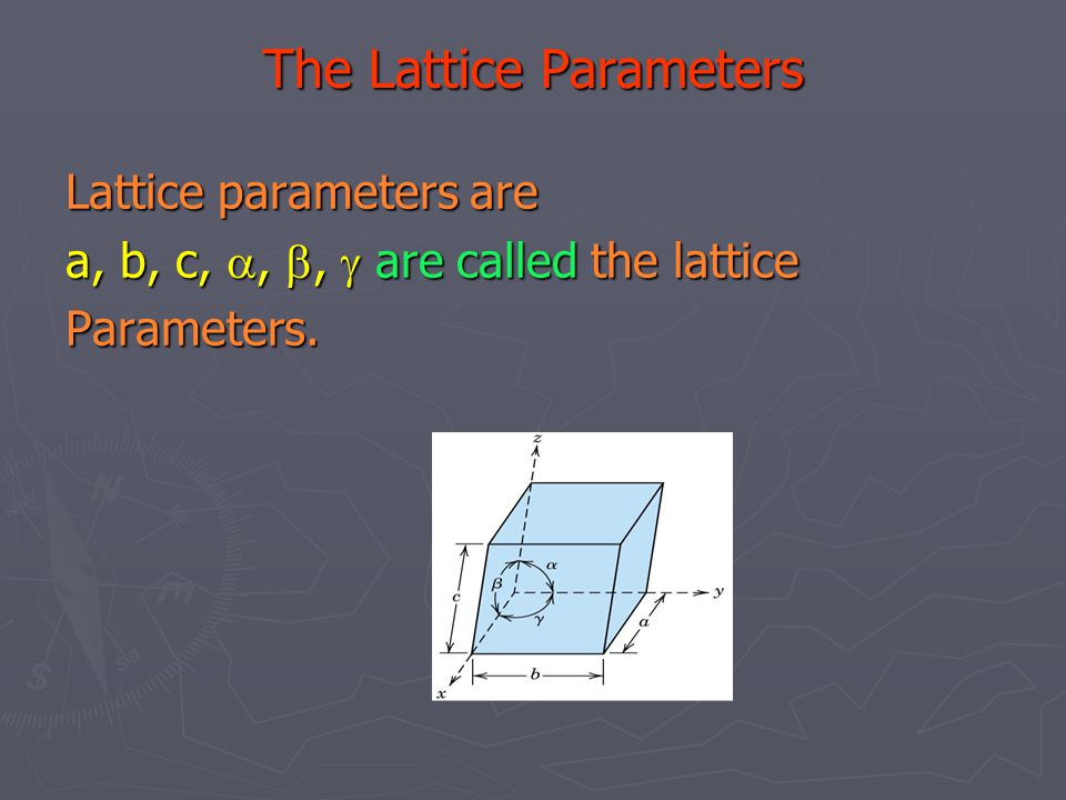 The Lattice Parameters Lattice parameters are a, b, c, , ,  are called the lattice Parameters.
