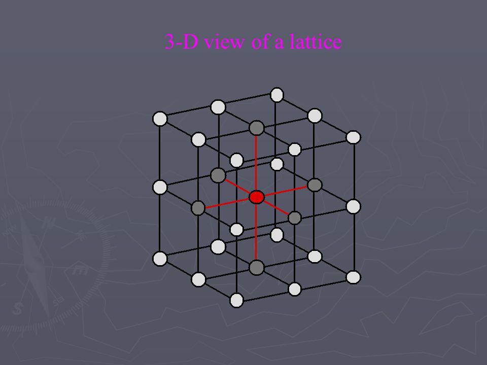 3-D view of a lattice