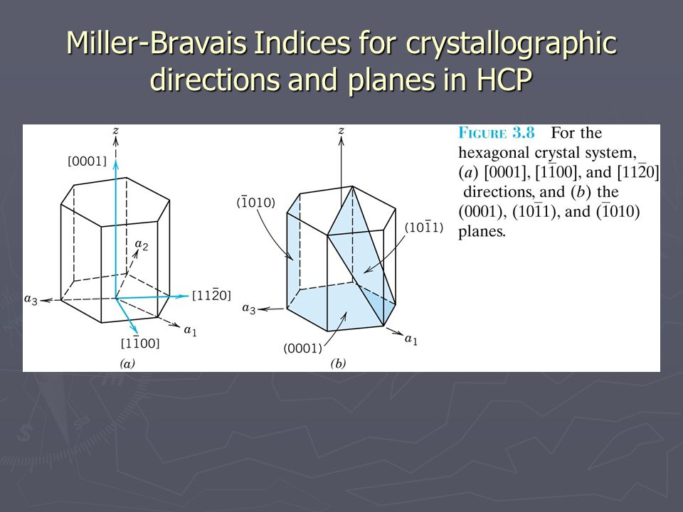 Miller-Bravais Indices for crystallographic directions and planes in HCP