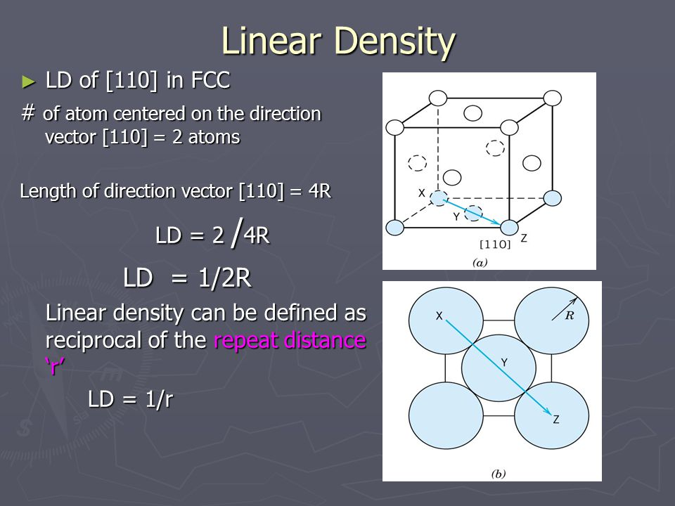 Linear Density ► LD of [110] in FCC # of atom centered on the direction vector [110] = 2 atoms Length of direction vector [110] = 4R LD = 2 / 4R LD =