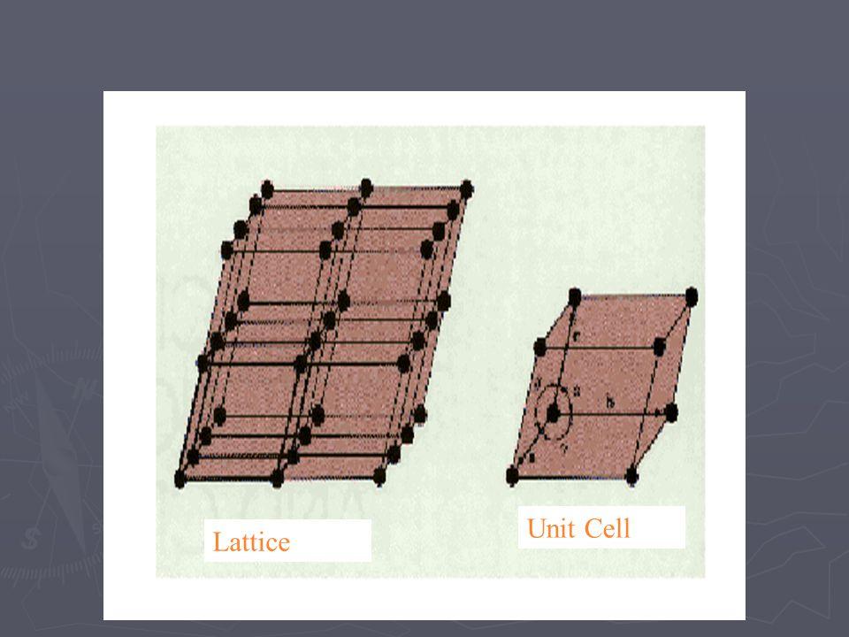 Lattice Unit Cell