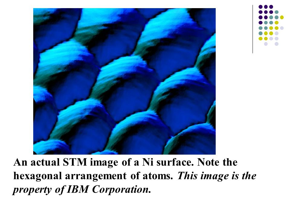 An actual STM image of a Ni surface. Note the hexagonal arrangement of atoms.
