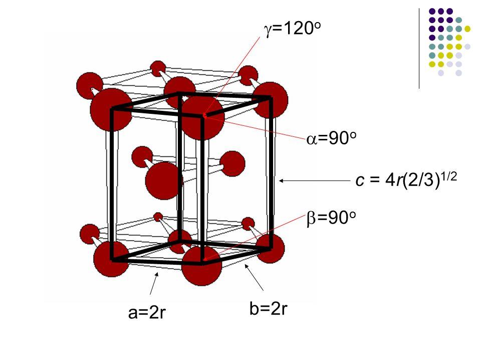 a=2r b=2r c = 4r(2/3) 1/2  =90 o  =90 o  =120 o
