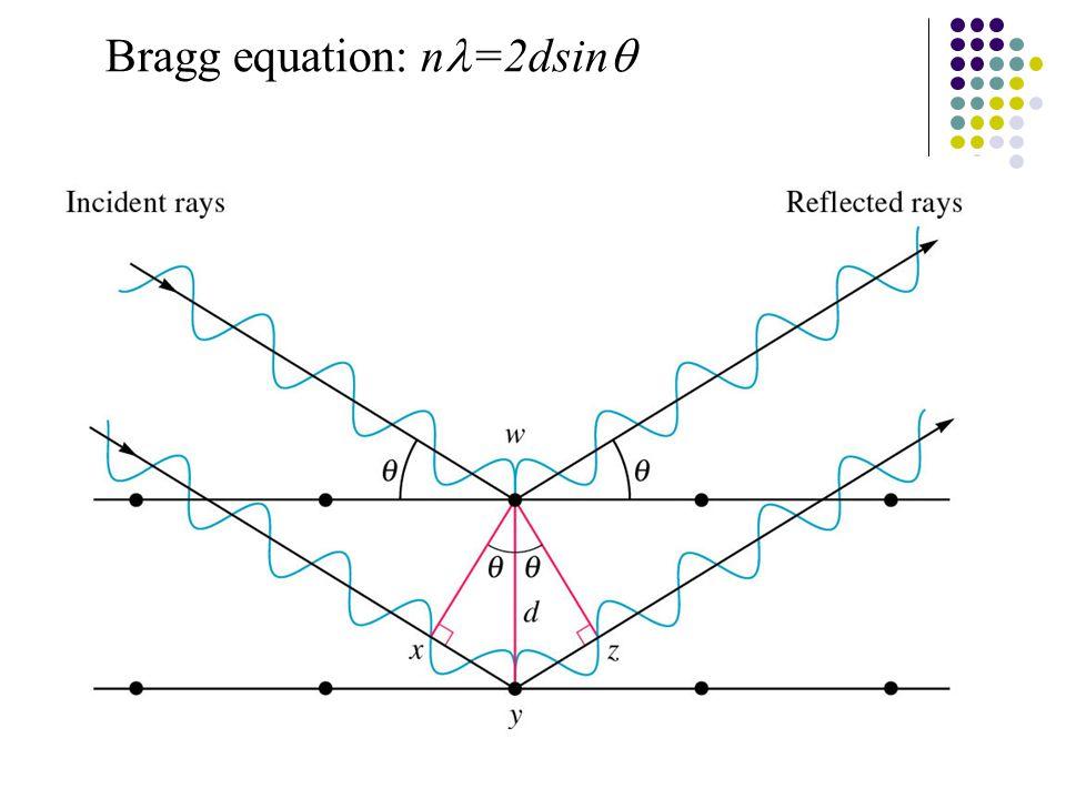 Bragg equation: n =2dsin 