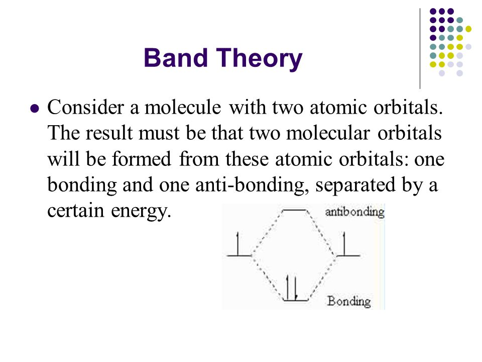 Band Theory Consider a molecule with two atomic orbitals.