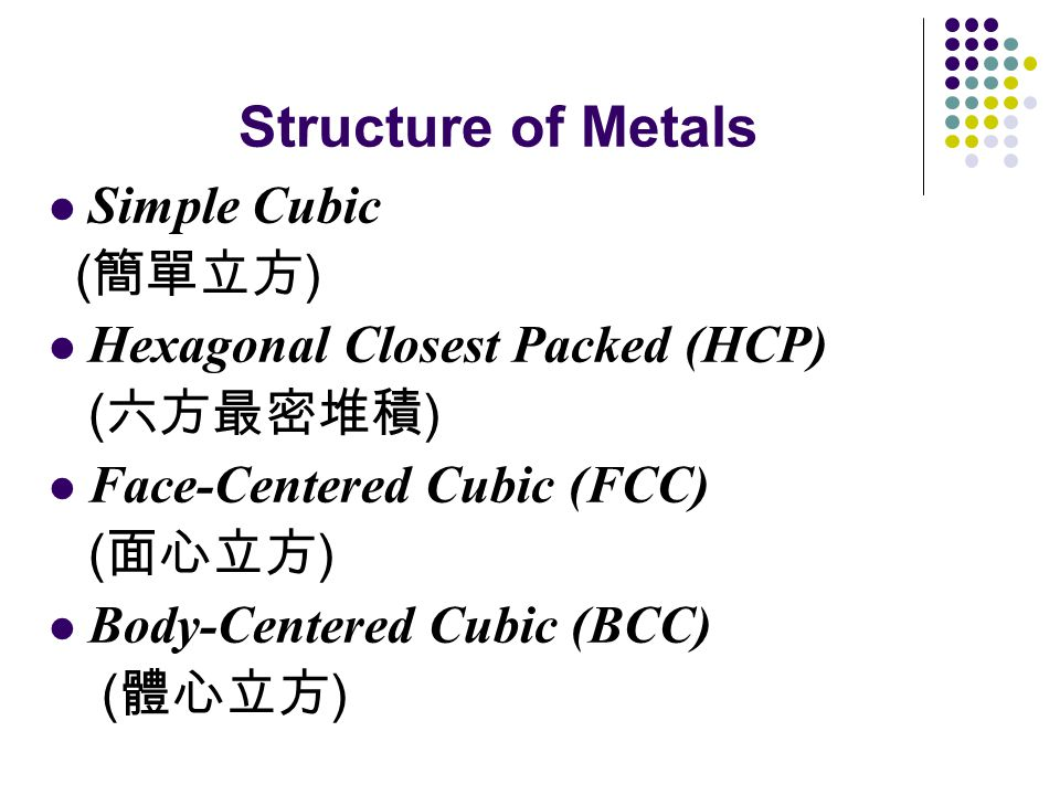Structure of Metals Simple Cubic ( 簡單立方 ) Hexagonal Closest Packed (HCP) ( 六方最密堆積 ) Face-Centered Cubic (FCC) ( 面心立方 ) Body-Centered Cubic (BCC) ( 體心立方 )
