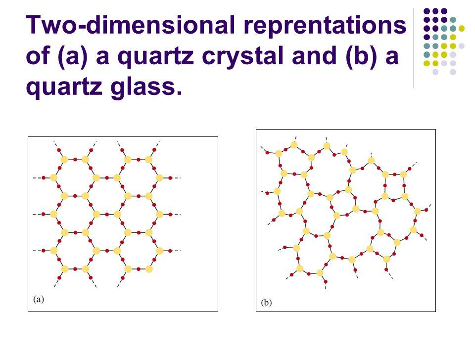 Two-dimensional reprentations of (a) a quartz crystal and (b) a quartz glass.