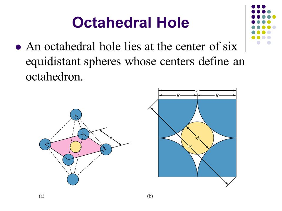 Octahedral Hole An octahedral hole lies at the center of six equidistant spheres whose centers define an octahedron.