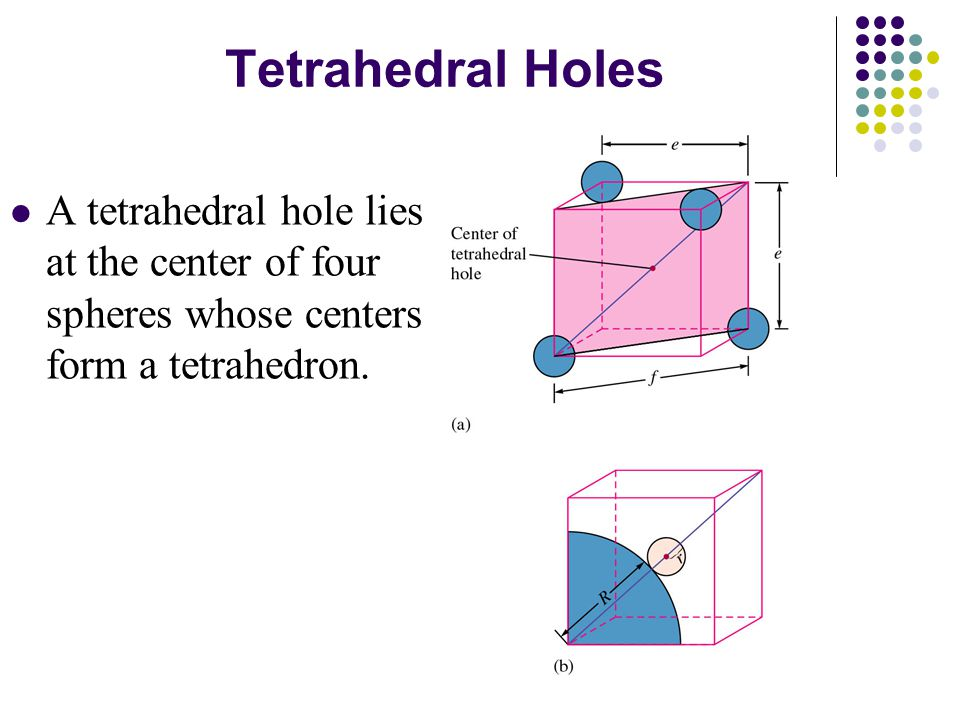 Tetrahedral Holes A tetrahedral hole lies at the center of four spheres whose centers form a tetrahedron.