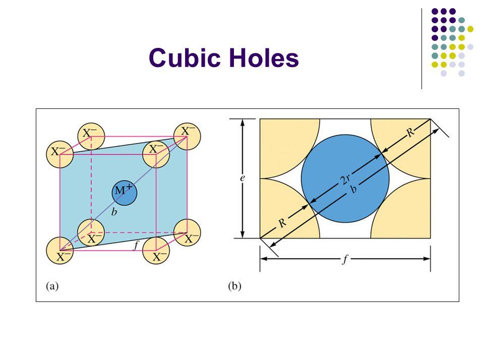Cubic Holes