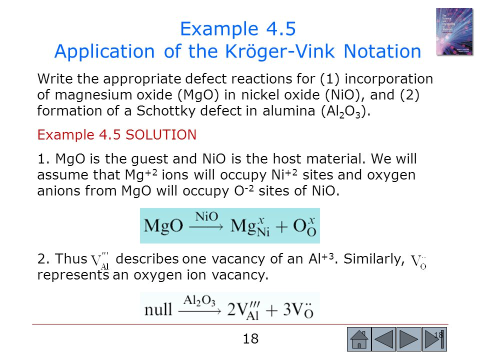 18 Write the appropriate defect reactions for (1) incorporation of magnesium oxide (MgO) in nickel oxide (NiO), and (2) formation of a Schottky defect in alumina (Al 2 O 3 ).