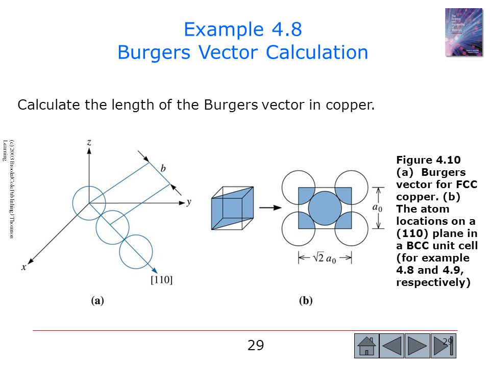 29 Calculate the length of the Burgers vector in copper.