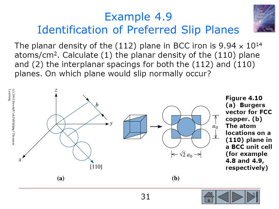 31 The planar density of the (112) plane in BCC iron is 9.94  10 14 atoms/cm 2.