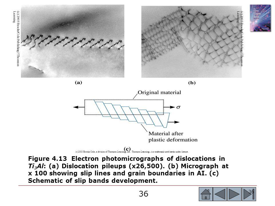 36 Figure 4.13 Electron photomicrographs of dislocations in Ti 3 Al: (a) Dislocation pileups (x26,500).