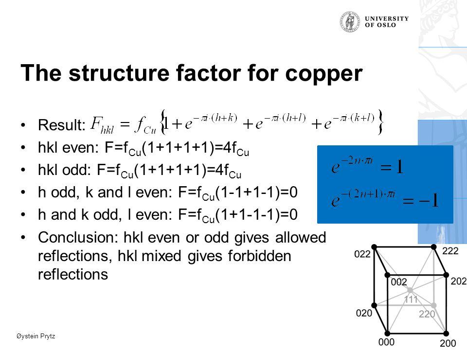 Øystein Prytz The reciprocal lattice for bcc iron.