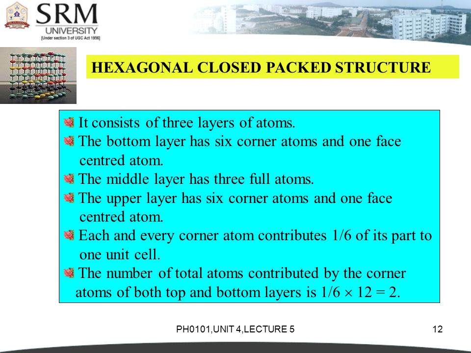 PH0101,UNIT 4,LECTURE 512 HEXAGONAL CLOSED PACKED STRUCTURE It consists of three layers of atoms.