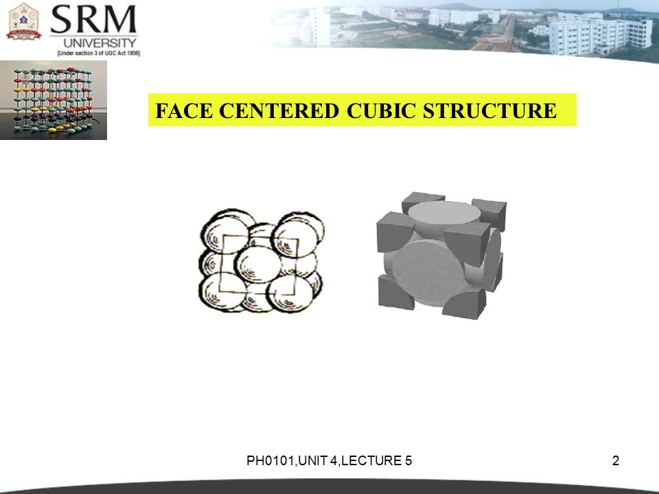 PH0101,UNIT 4,LECTURE 52 FACE CENTERED CUBIC STRUCTURE