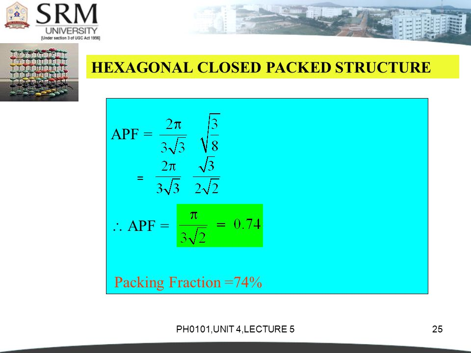 PH0101,UNIT 4,LECTURE 525 HEXAGONAL CLOSED PACKED STRUCTURE APF = =  APF = Packing Fraction =74%