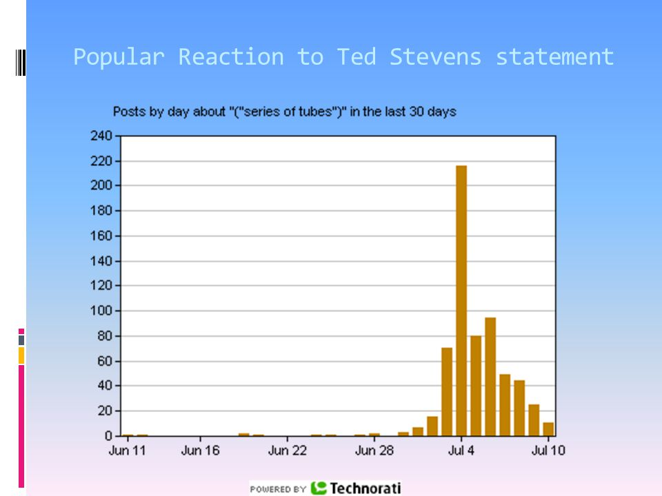 Popular Reaction to Ted Stevens statement