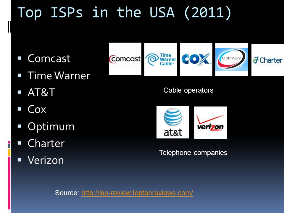 Top ISPs in the USA (2011)  Comcast  Time Warner  AT&T  Cox  Optimum  Charter  Verizon Source: http://isp-review.toptenreviews.com/http://isp-review.toptenreviews.com/ Cable operators Telephone companies