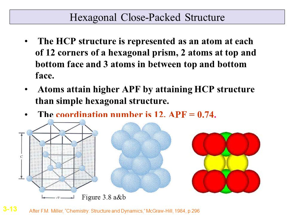 Hexagonal Close-Packed Structure The HCP structure is represented as an atom at each of 12 corners of a hexagonal prism, 2 atoms at top and bottom fac
