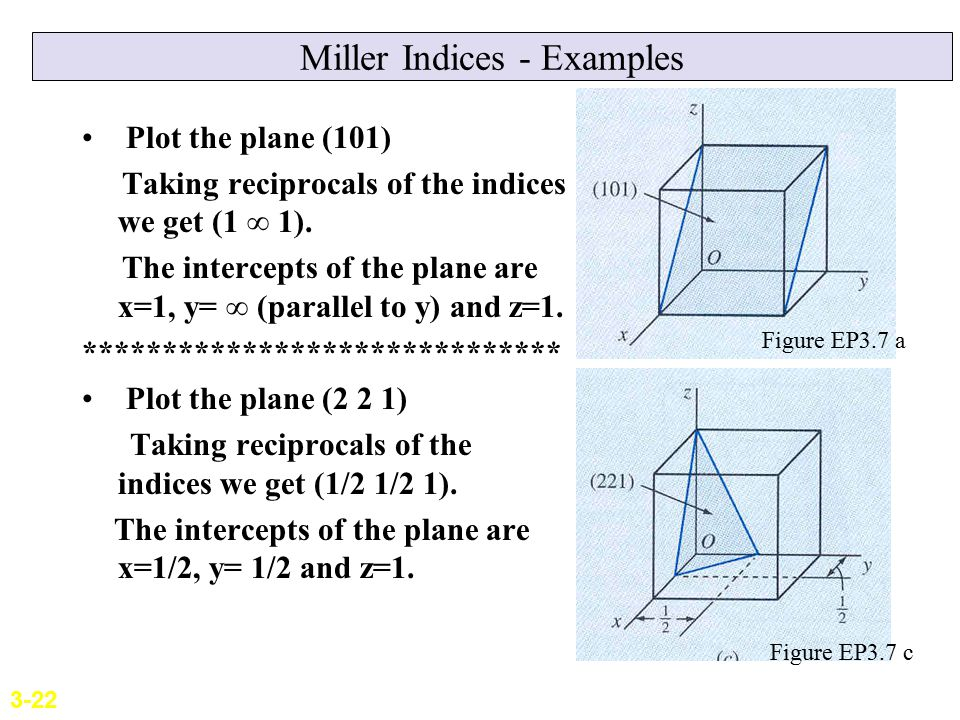 Miller Indices - Examples Plot the plane (101) Taking reciprocals of the indices we get (1 ∞ 1). The intercepts of the plane are x=1, y= ∞ (parallel t