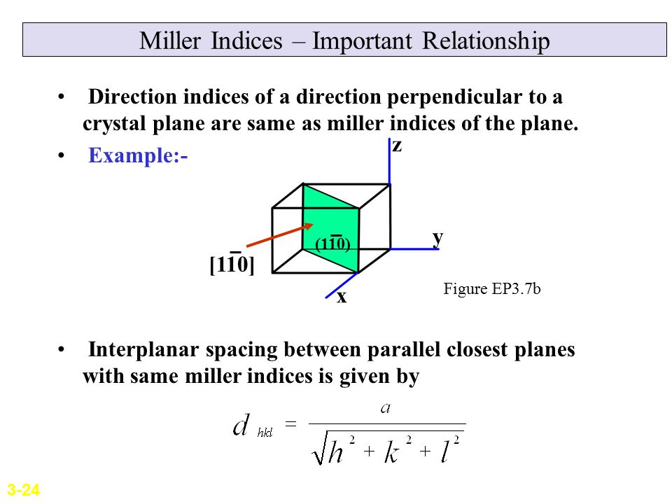 Miller Indices – Important Relationship Direction indices of a direction perpendicular to a crystal plane are same as miller indices of the plane. Exa