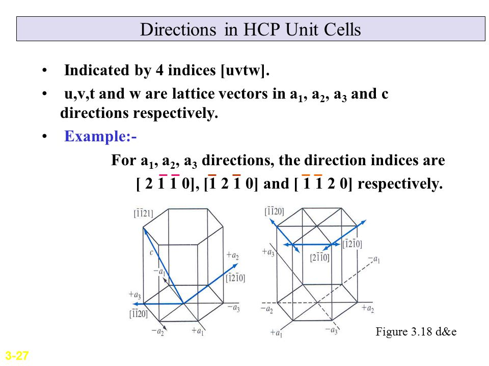 Directions in HCP Unit Cells Indicated by 4 indices [uvtw]. u,v,t and w are lattice vectors in a 1, a 2, a 3 and c directions respectively. Example:-