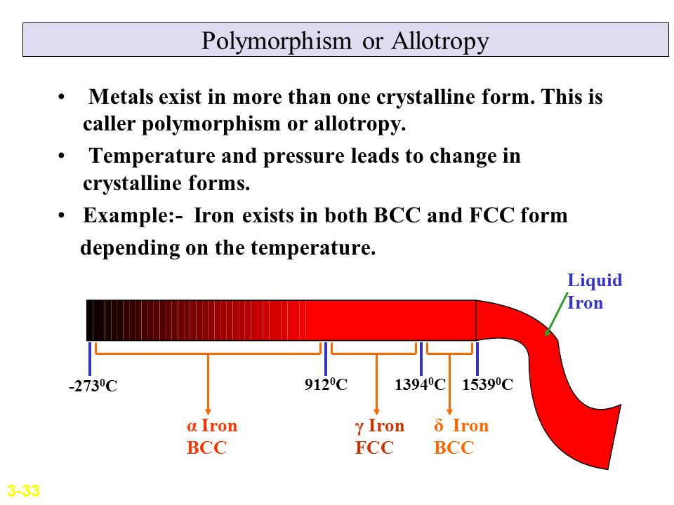 Polymorphism or Allotropy Metals exist in more than one crystalline form. This is caller polymorphism or allotropy. Temperature and pressure leads to