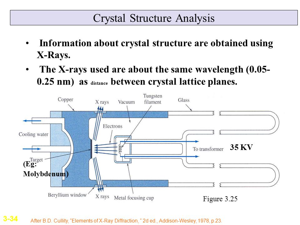 Crystal Structure Analysis Information about crystal structure are obtained using X-Rays. The X-rays used are about the same wavelength (0.05- 0.25 nm