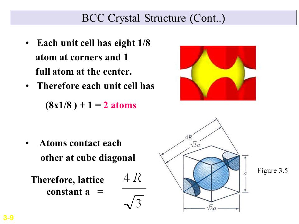 BCC Crystal Structure (Cont..) Each unit cell has eight 1/8 atom at corners and 1 full atom at the center. Therefore each unit cell has Atoms contact