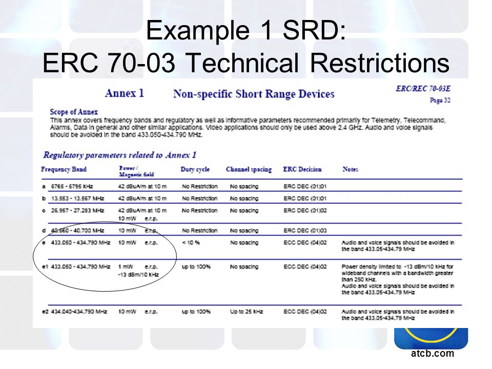 atcb.com Example 1 SRD: ERC 70-03 Technical Restrictions