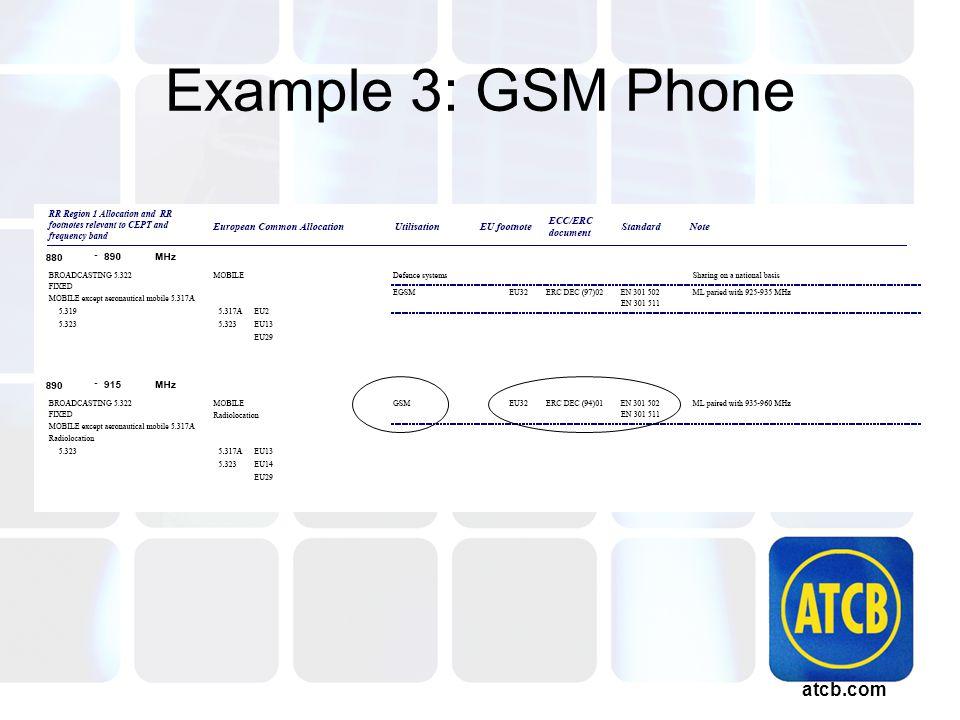 atcb.com Example 3: GSM Phone