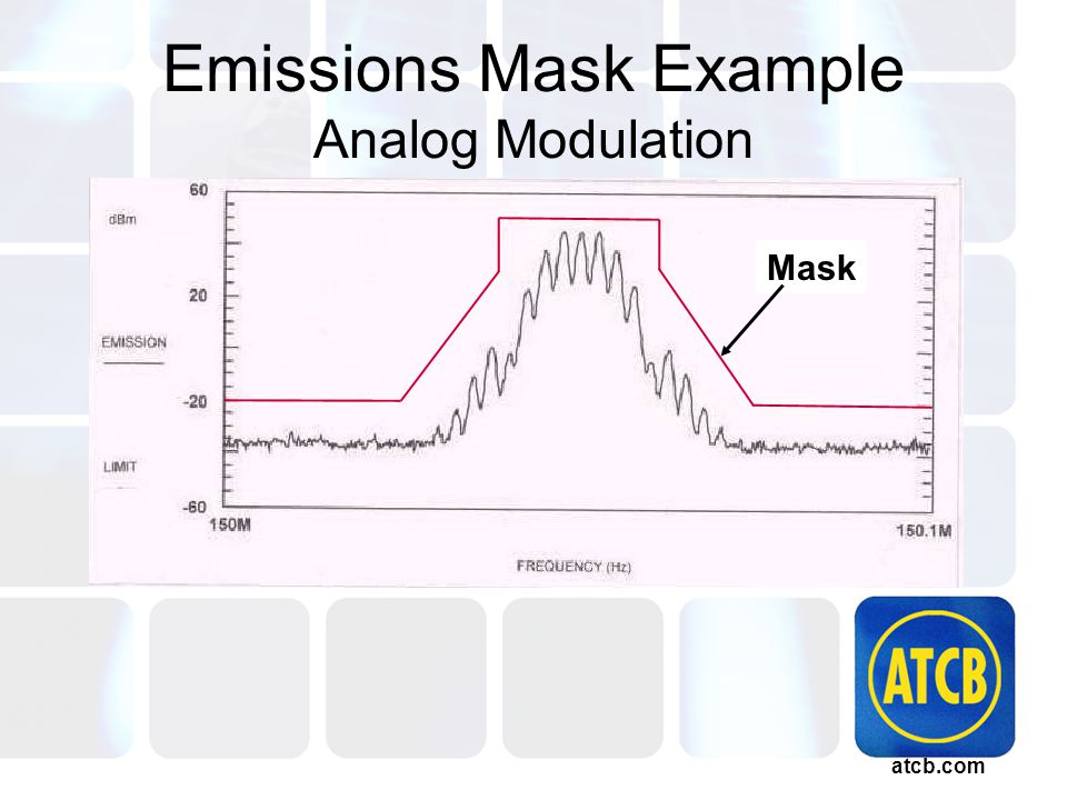 atcb.com Emissions Mask Example Analog Modulation Mask