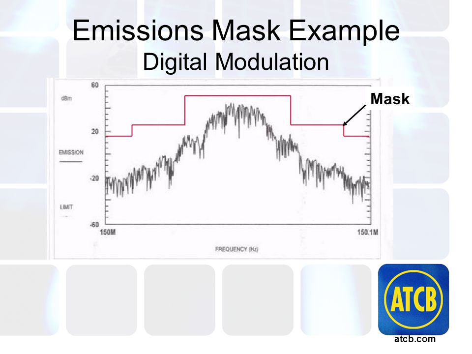 atcb.com Emissions Mask Example Digital Modulation Mask