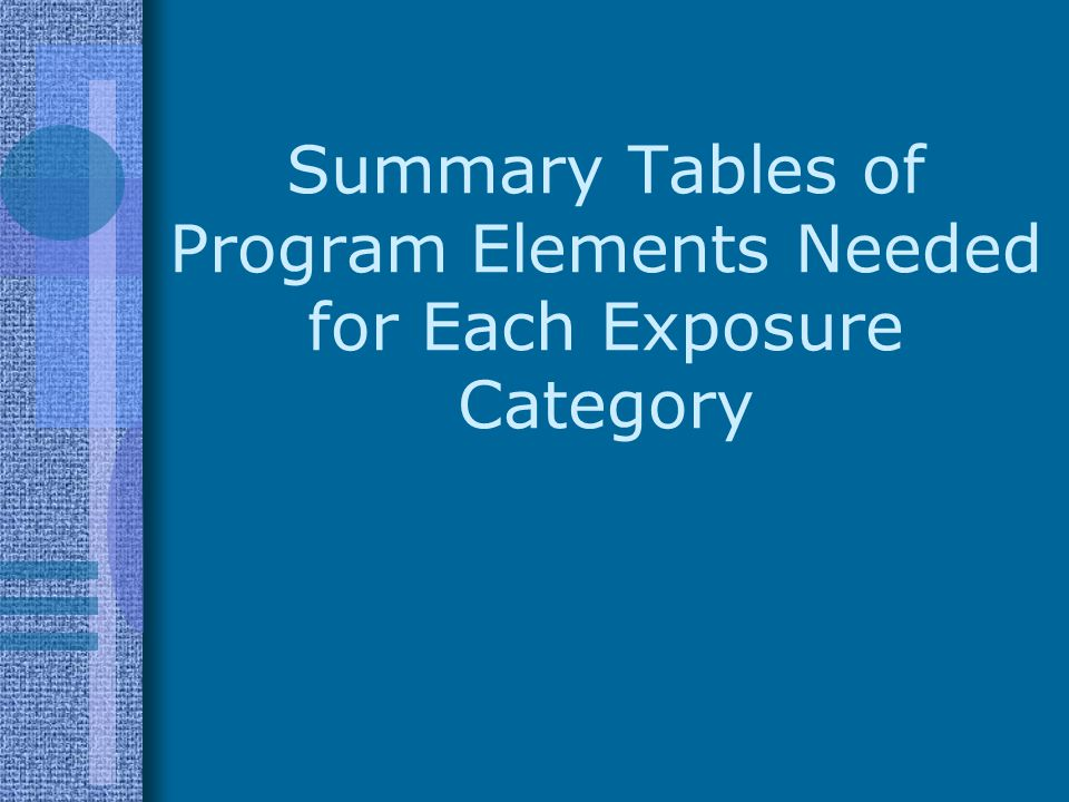 Summary Tables of Program Elements Needed for Each Exposure Category