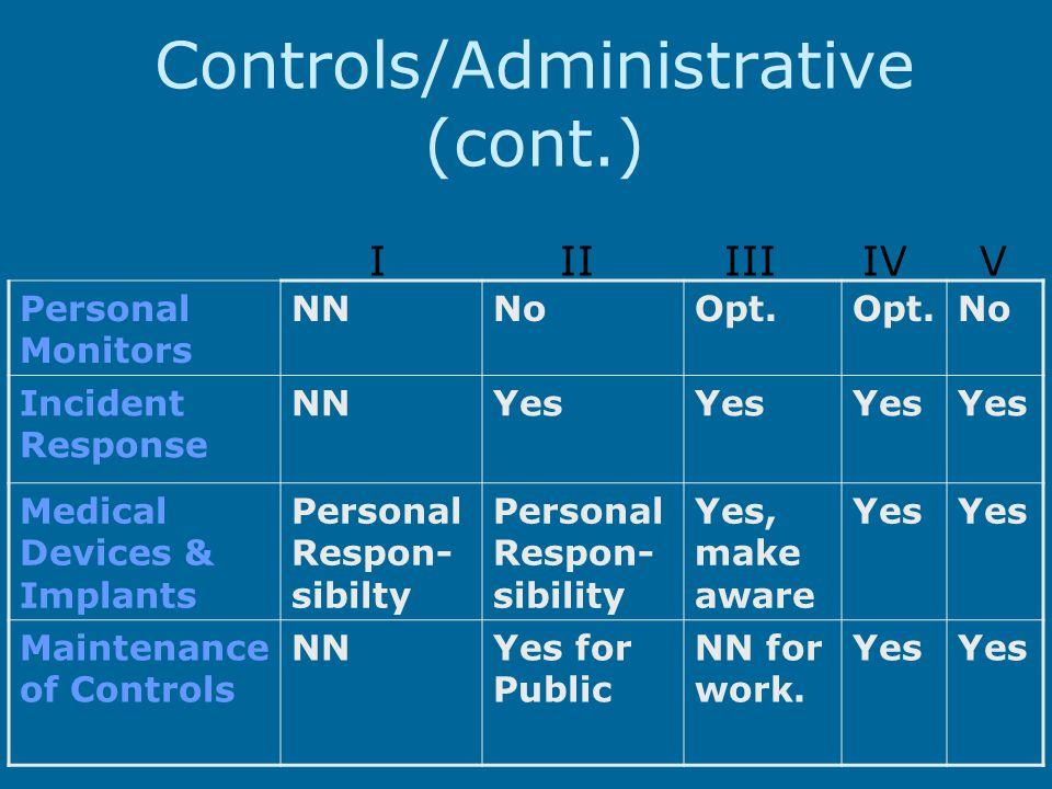 Controls/Administrative (cont.) Personal Monitors NNNoOpt.