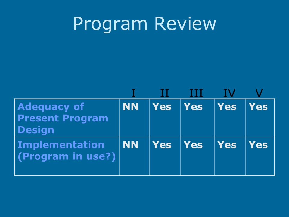 Program Review Adequacy of Present Program Design NNYes Implementation (Program in use ) NNYes I II III IV V