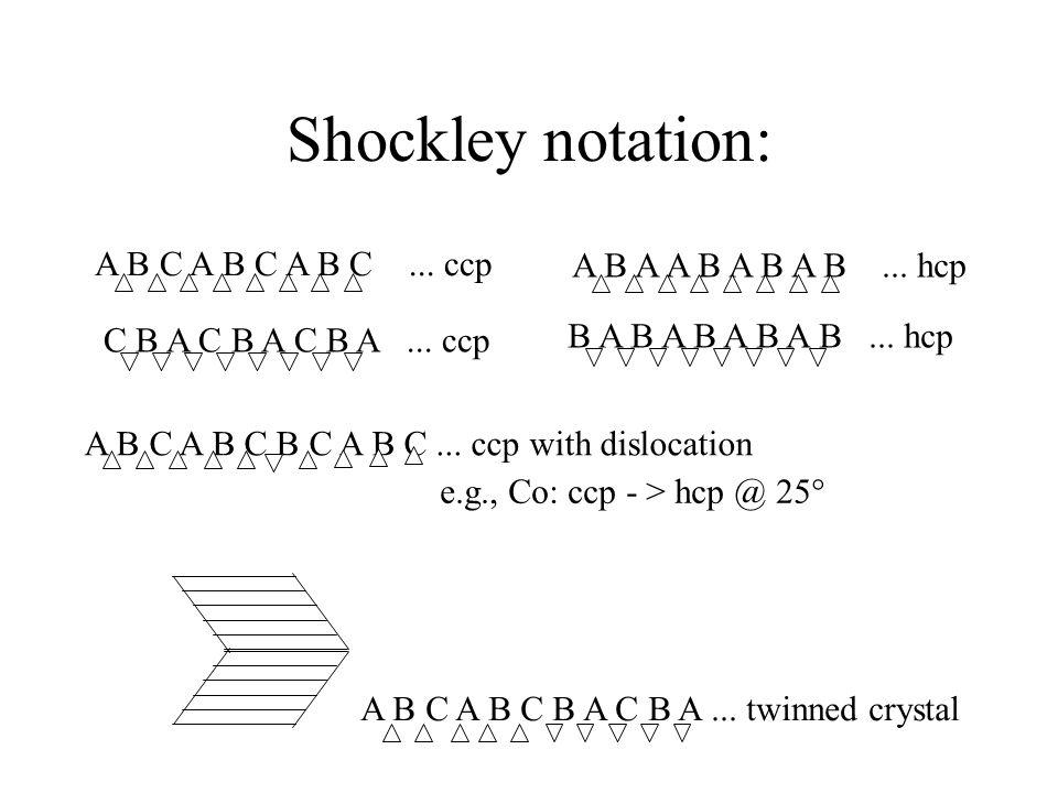 Shockley notation: A B C A B C A B C... ccp C B A C B A C B A... ccp A B C A B C B C A B C... ccp with dislocation A B C A B C B A C B A... twinned cr
