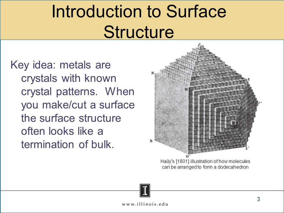 Introduction to Surface Structure Key idea: metals are crystals with known crystal patterns.