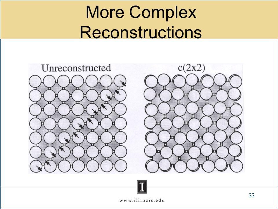 More Complex Reconstructions 33