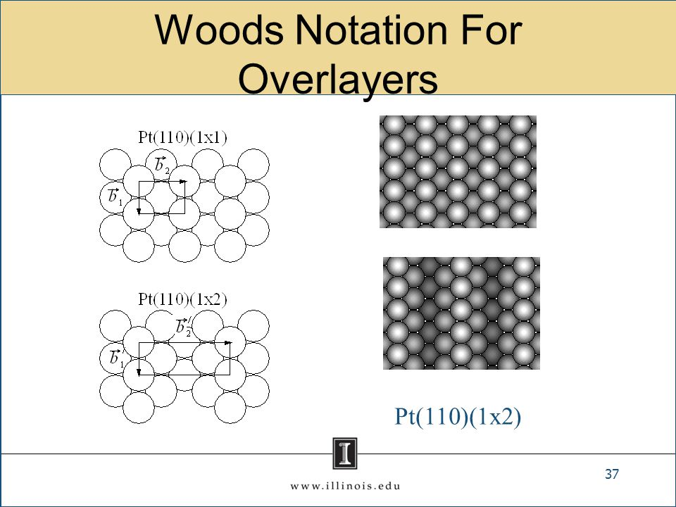 Woods Notation For Overlayers 37 Pt(110)(1x2)