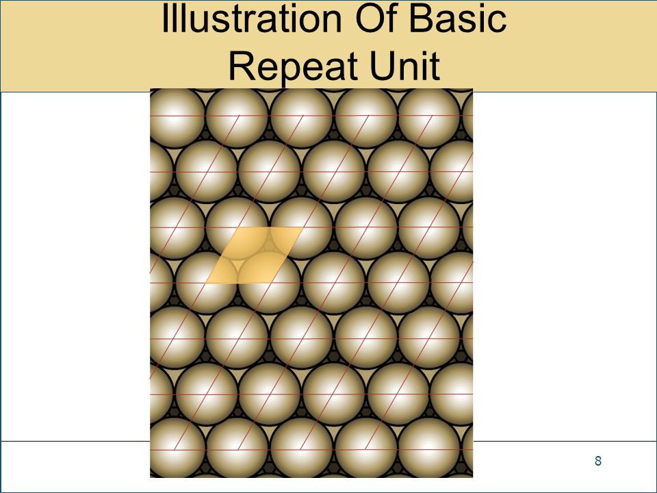 Illustration Of Basic Repeat Unit 8