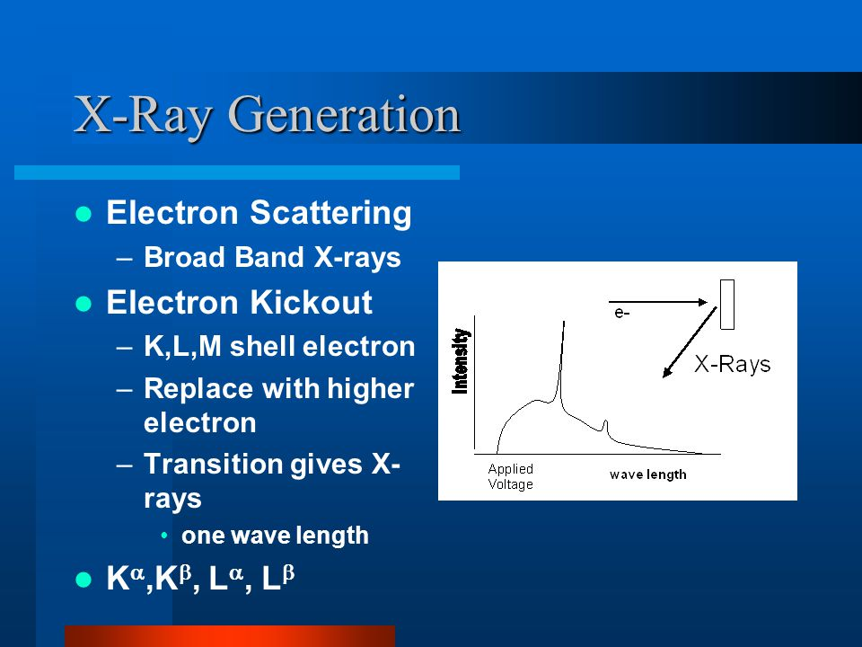 X-Ray Generation Electron Scattering –Broad Band X-rays Electron Kickout –K,L,M shell electron –Replace with higher electron –Transition gives X- rays one wave length K ,K , L , L  KK KK