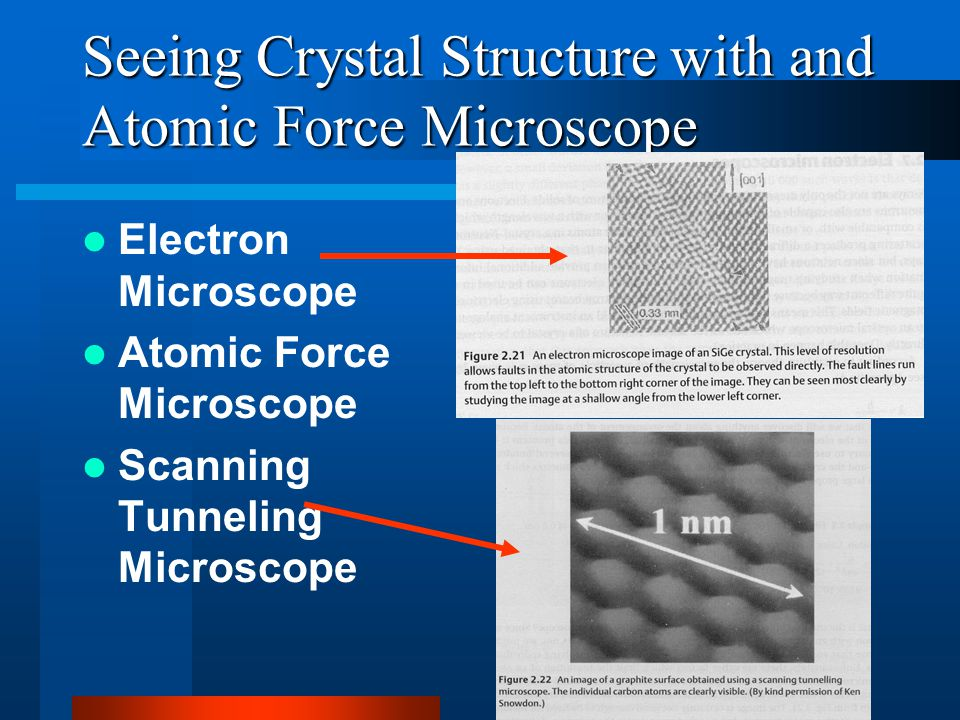 Seeing Crystal Structure with and Atomic Force Microscope Electron Microscope Atomic Force Microscope Scanning Tunneling Microscope